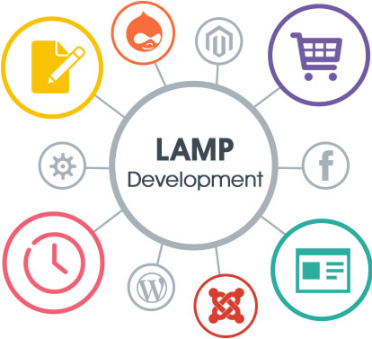LAMP Development (PHP/MySQL)